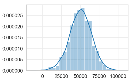 Visual Introduction to Classification and Logistic Regression